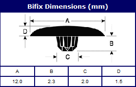 Bifix (pozi) caps dimensions - a nice, neat and inconspicuous finish!